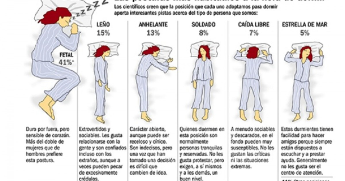 The posture you sleep in says a lot about your personality